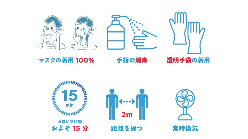 新型コロナウイルス感染防止の対応策